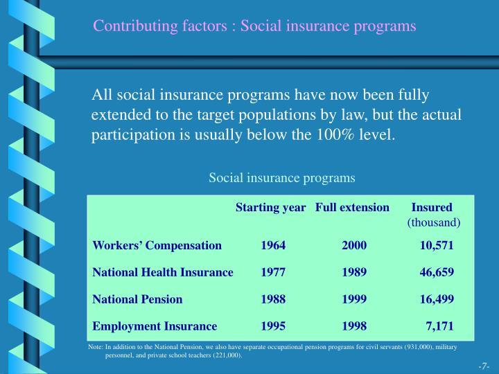 Contributing factors : Social insurance programs
