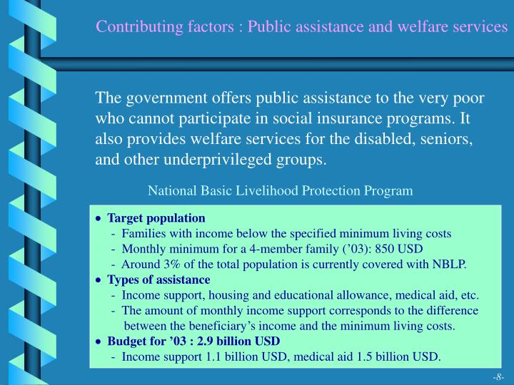 Contributing factors : Public assistance and welfare services