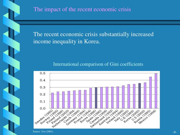 The impact of the recent economic crisis