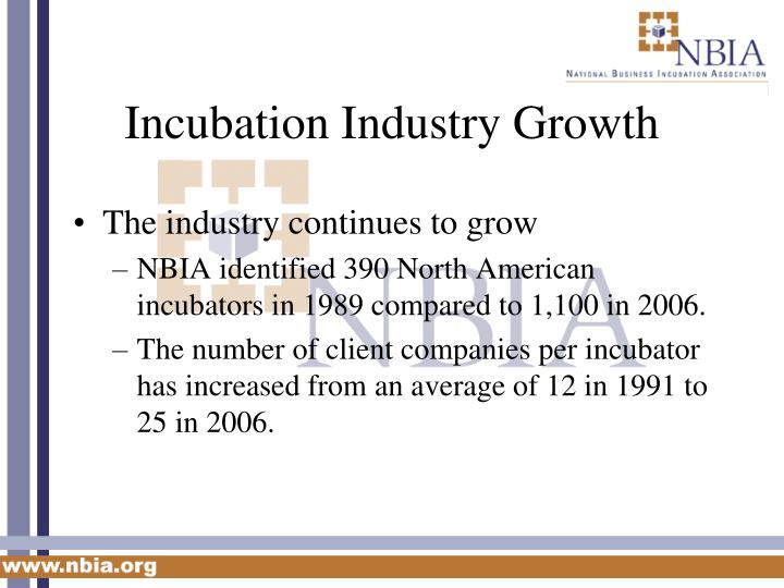 Incubation Industry Growth