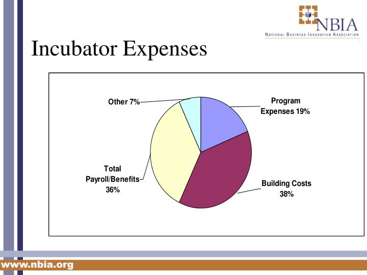 Incubator Expenses