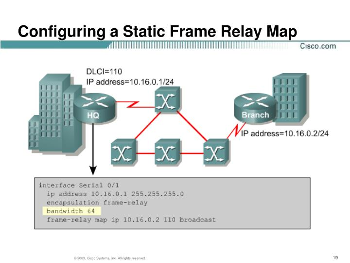 Configuring a Static Frame Relay Map