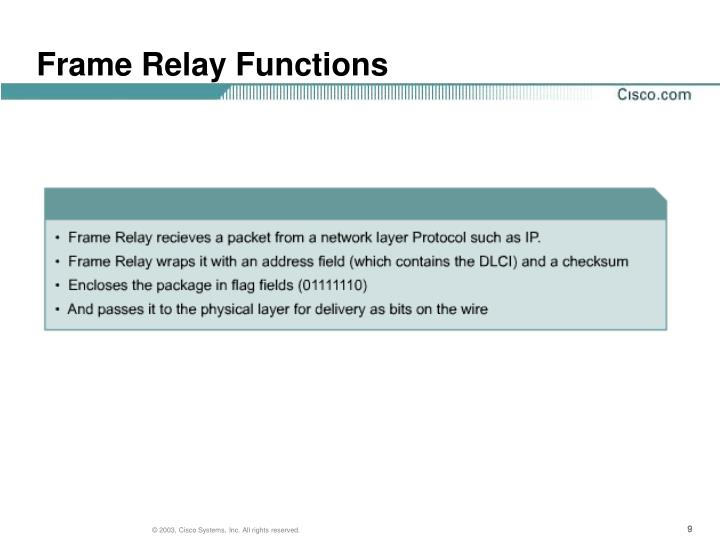 Frame Relay Functions