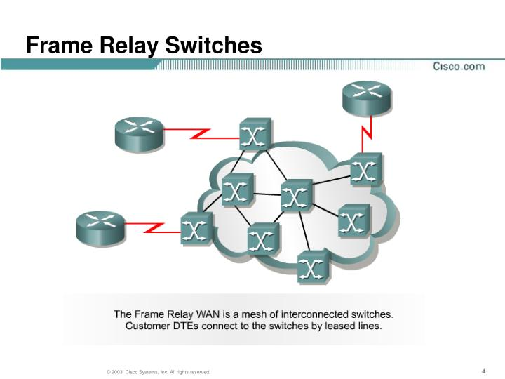 Frame Relay Switches