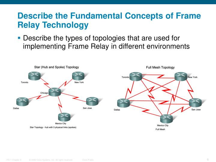 Describe the Fundamental Concepts of Frame Relay Technology