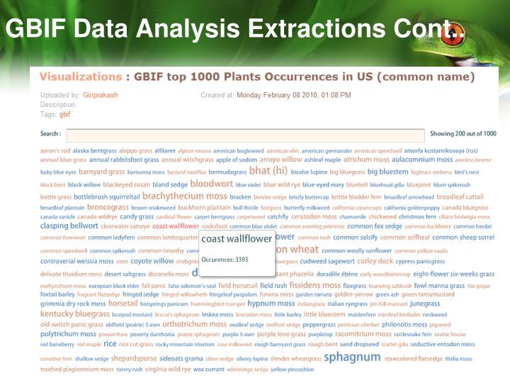 GBIF Data Analysis Extractions Cont..