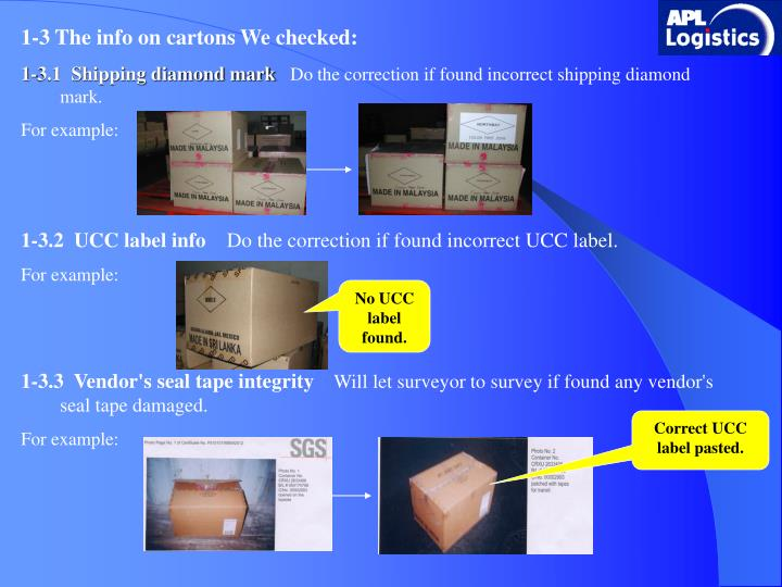 1-3 The info on cartons We checked: