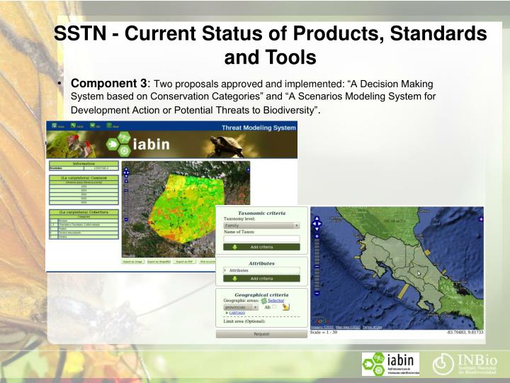 SSTN - Current Status of Products, Standards and Tools