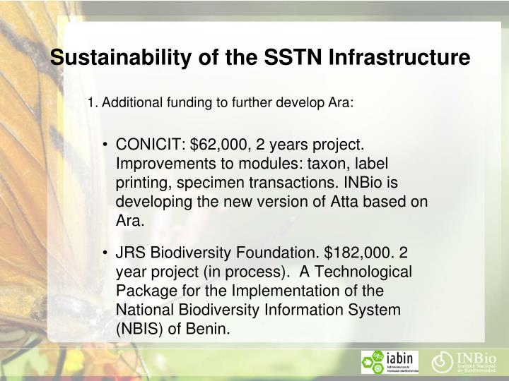 Sustainability of the SSTN Infrastructure