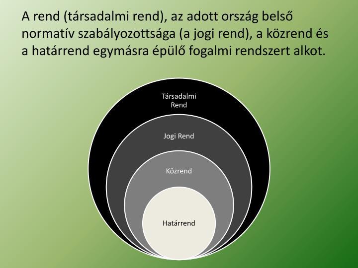 A rend (társadalmi rend), az adott ország belső normatív szabályozottsága (a jogi rend), a közrend és a határrend egymásra épülő fogalmi rendszert alkot.
