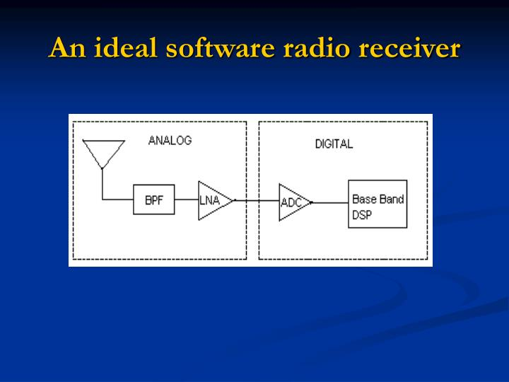 An ideal software radio receiver