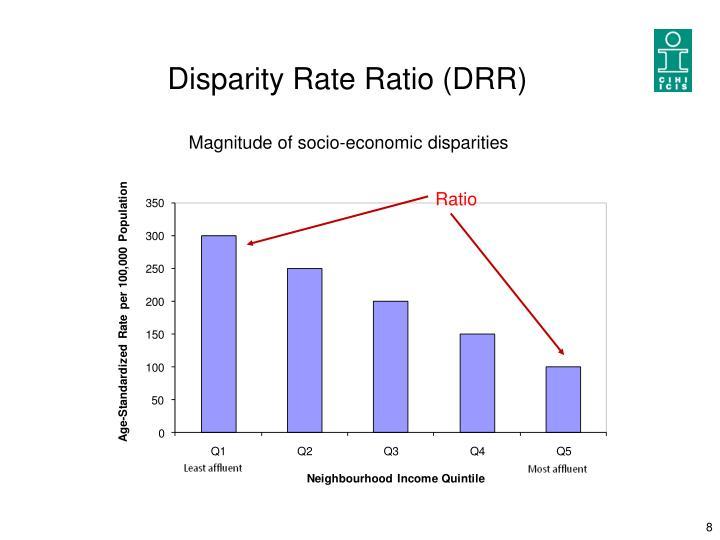 Disparity Rate Ratio (DRR)
