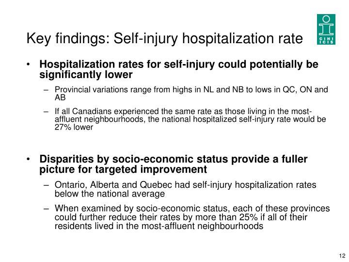Key findings: Self-injury hospitalization rate