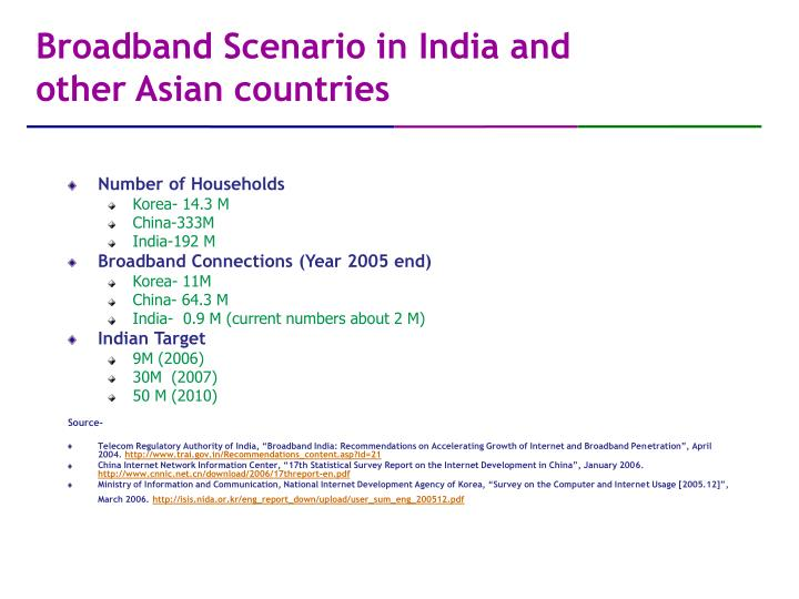 Broadband Scenario in India and other Asian countries