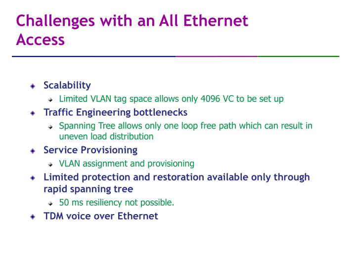 Challenges with an All Ethernet Access