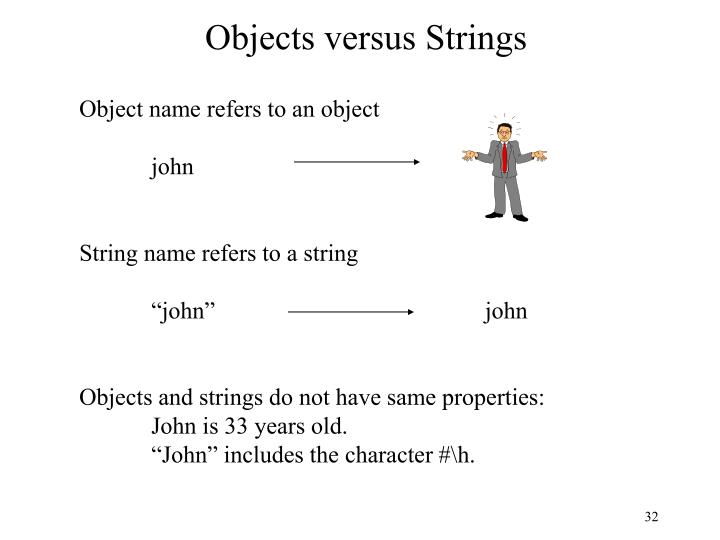 Objects versus Strings