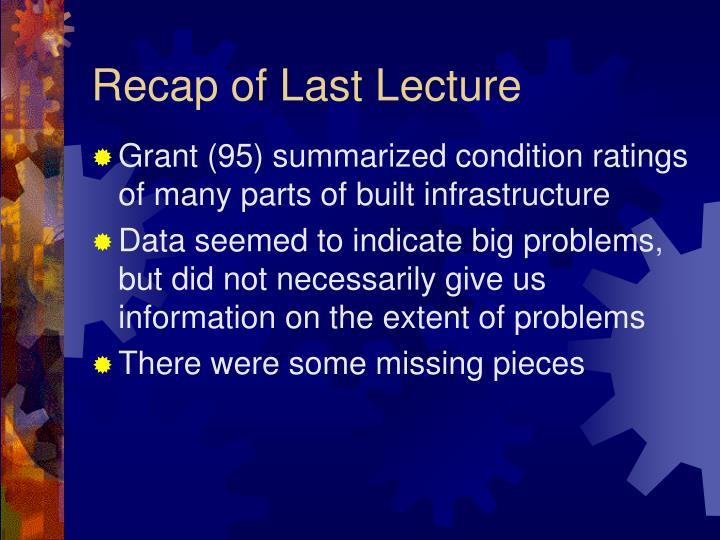 Recap of Last Lecture
