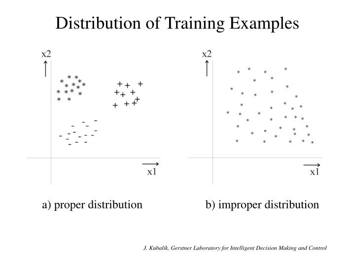 Distribution of Training Examples