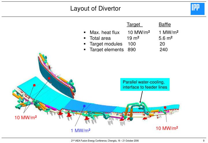 Parallel water-cooling,