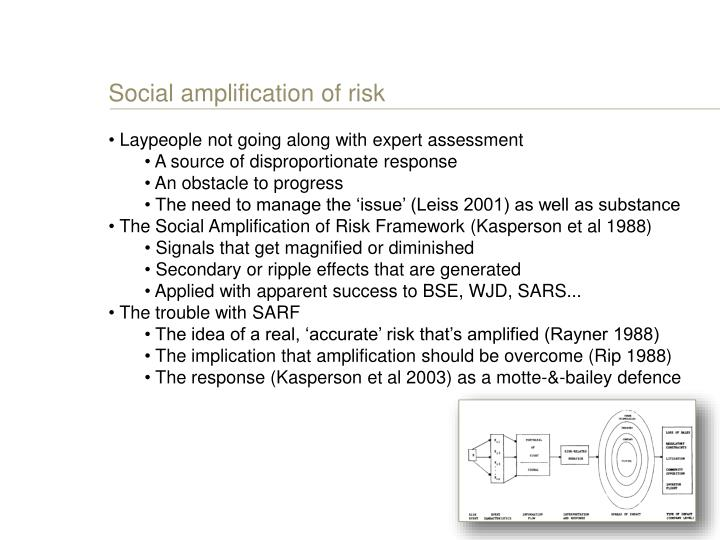 Social amplification of risk