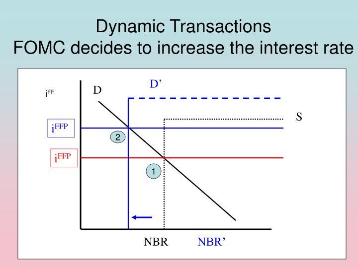 Dynamic Transactions