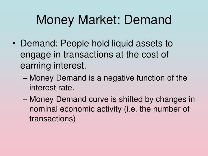 Money Market: Demand