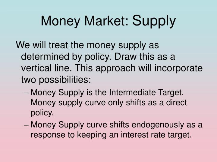 Money Market: