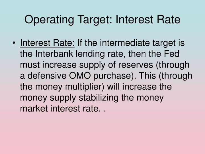 Operating Target: Interest Rate
