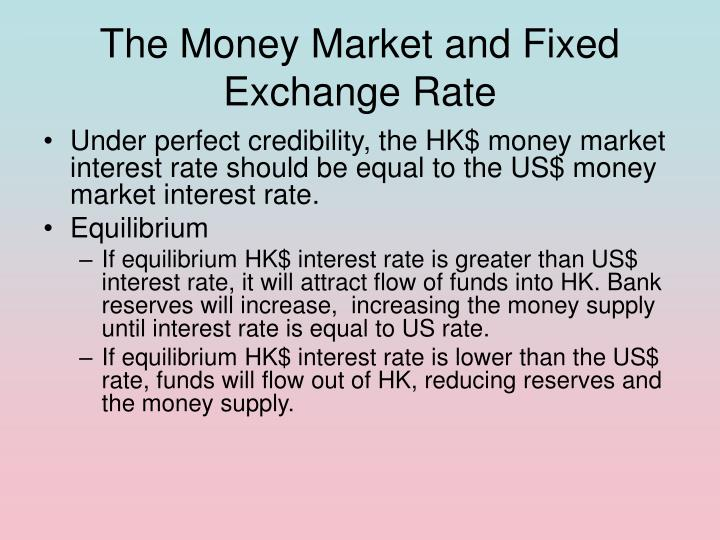 The Money Market and Fixed Exchange Rate