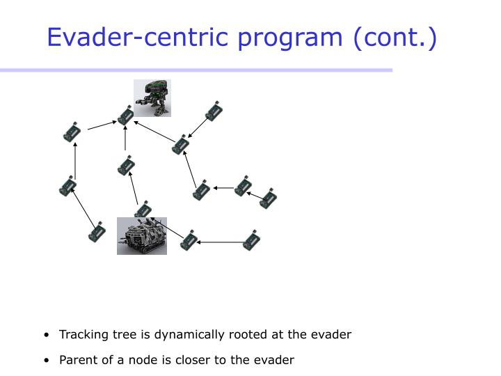 Evader-centric program (cont.)