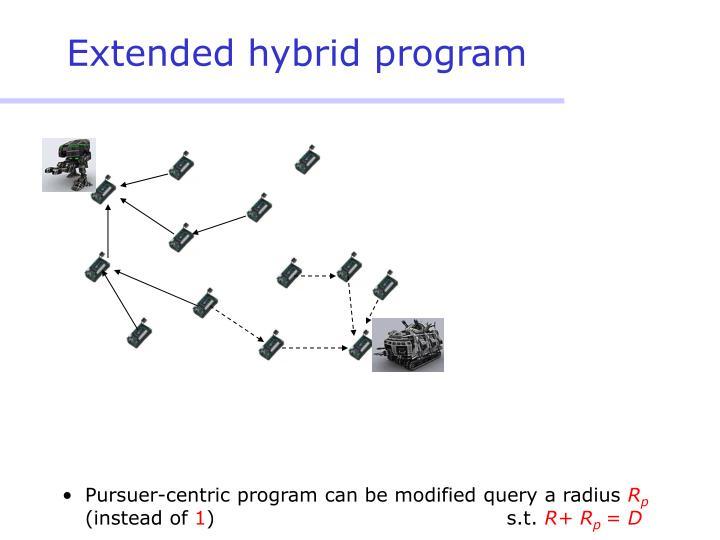 Extended hybrid program