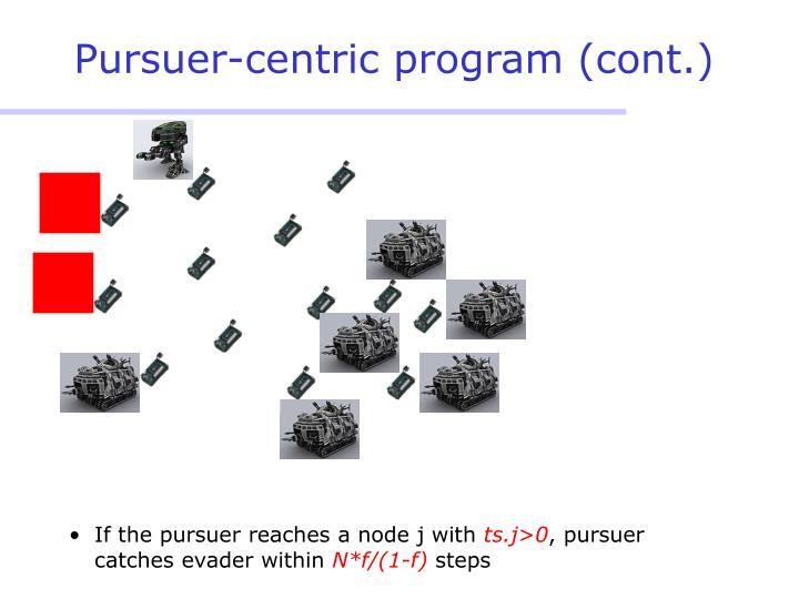 Pursuer-centric program (cont.)