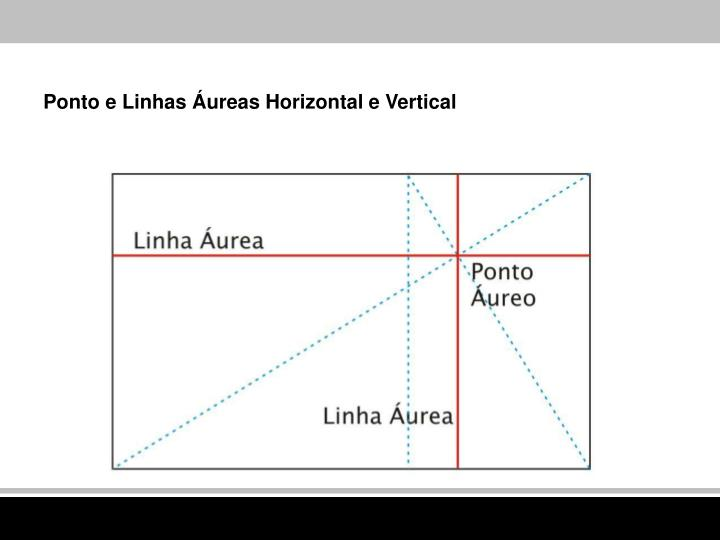 Ponto e Linhas Áureas Horizontal e Vertical