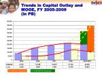 trends in capital outlay and mooe fy 2005 2009 in pb