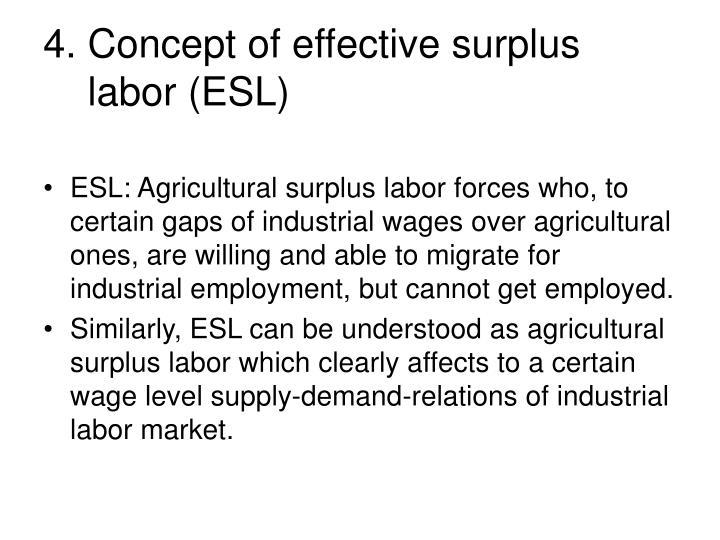 4. Concept of effective surplus