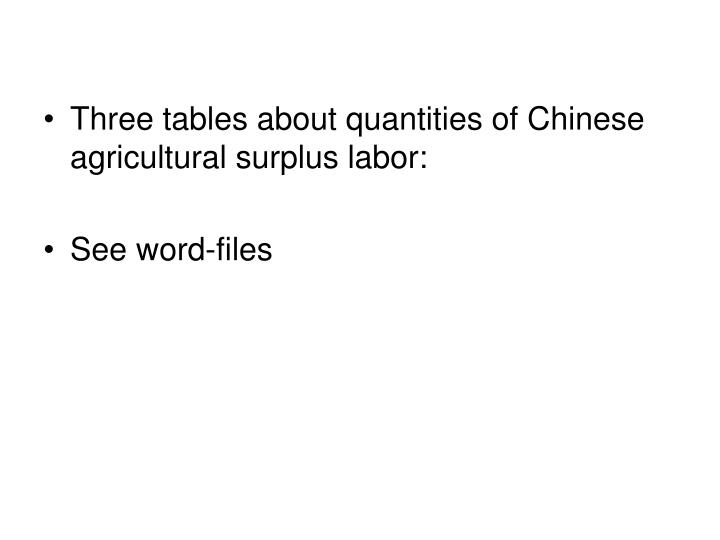 Three tables about quantities of Chinese agricultural surplus labor: