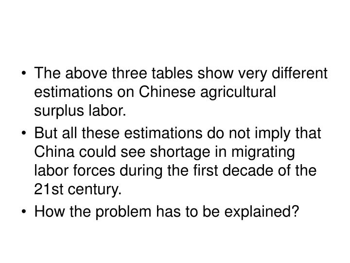 The above three tables show very different estimations on Chinese agricultural surplus labor.