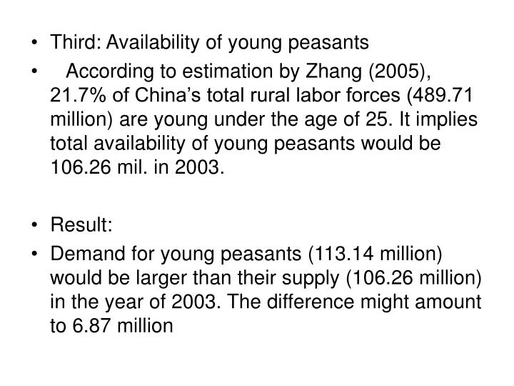 Third: Availability of young peasants