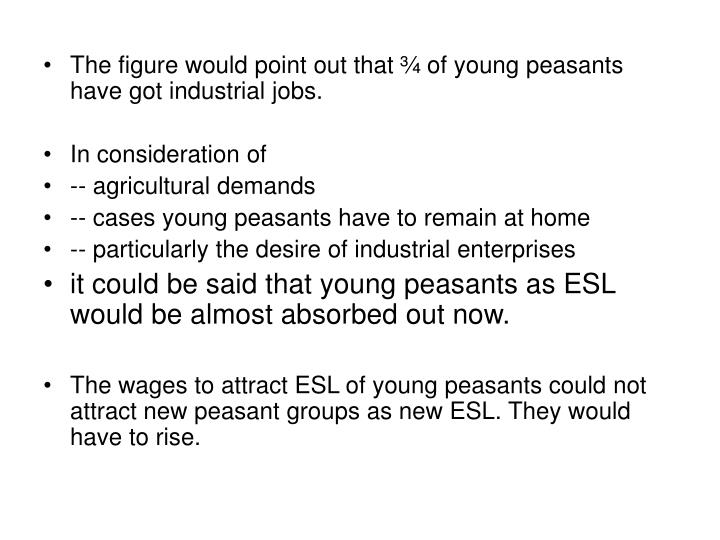 The figure would point out that ¾ of young peasants have got industrial jobs.
