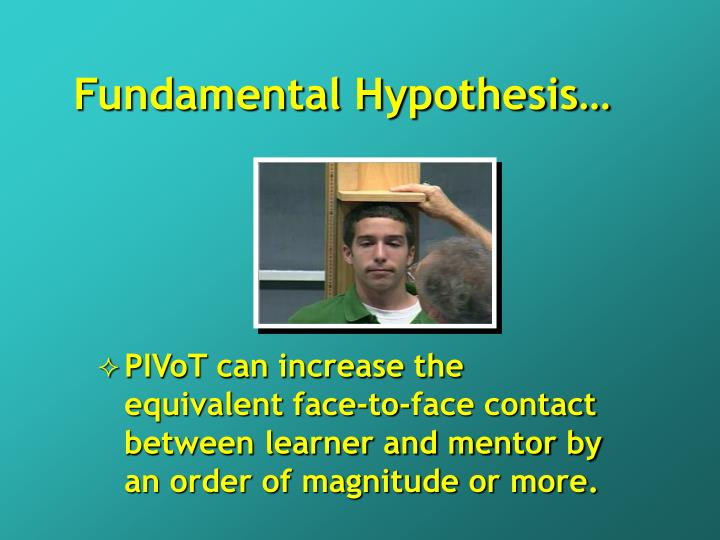 Fundamental Hypothesis…