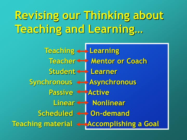 Revising our Thinking about Teaching and Learning…