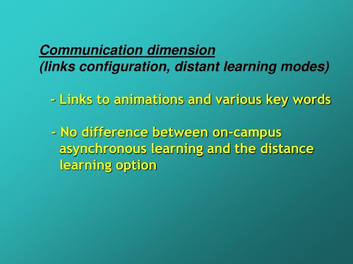 Communication dimension