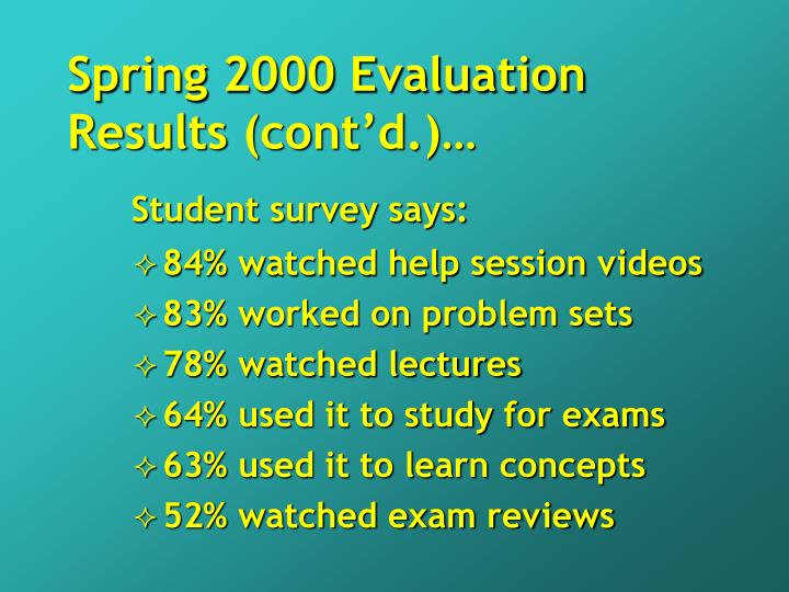 Spring 2000 Evaluation Results (cont'd.)…