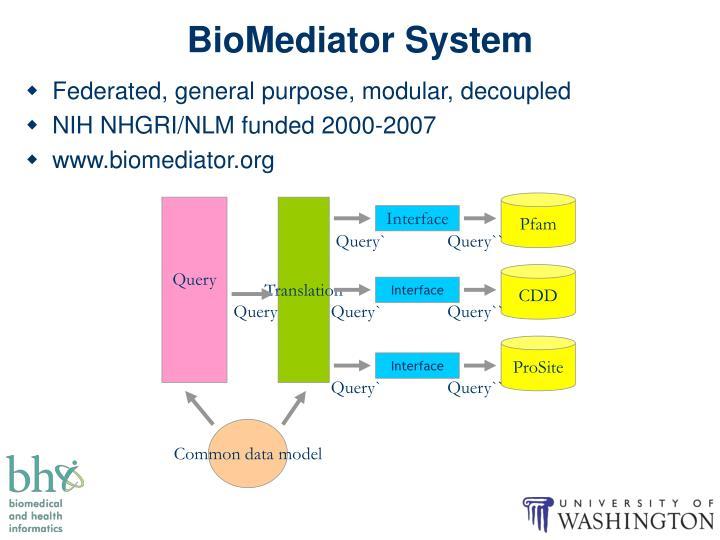 BioMediator System