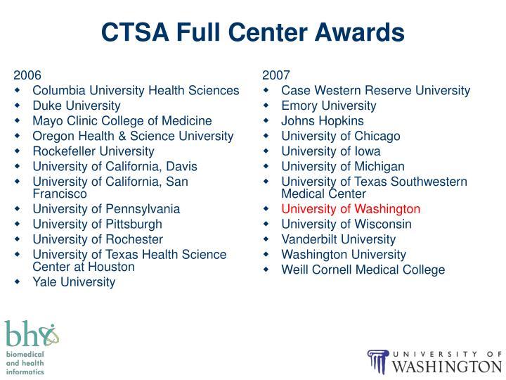 CTSA Full Center Awards