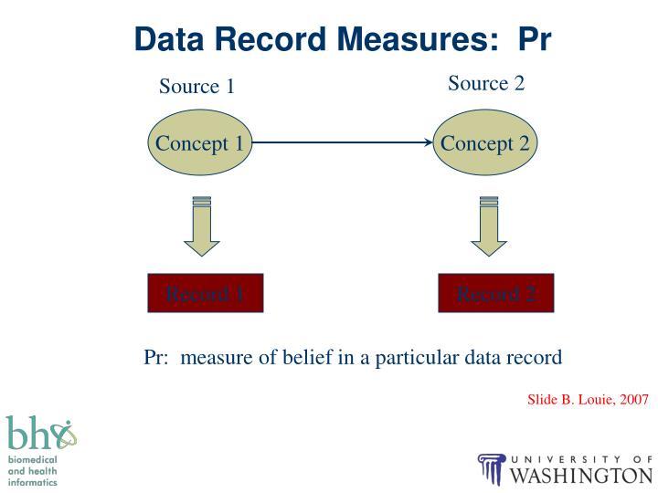 Data Record Measures:  Pr