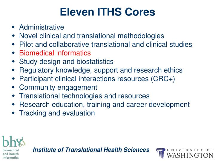 Eleven ITHS Cores