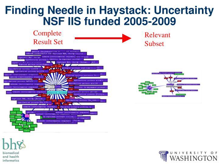 Finding Needle in Haystack: Uncertainty