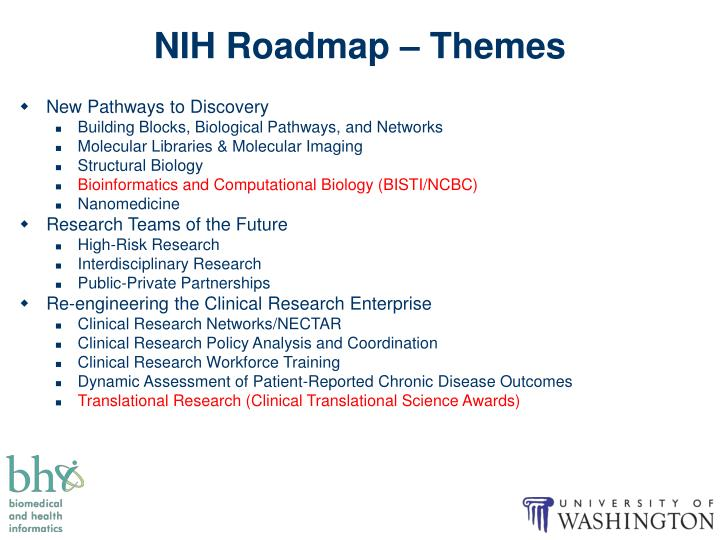 NIH Roadmap – Themes