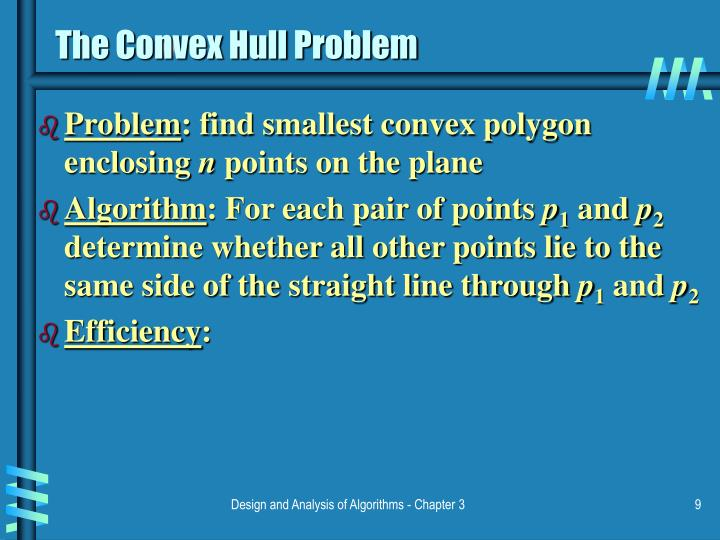 The Convex Hull Problem